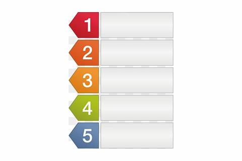 《WordPress文章ID重新排序的实现方法》